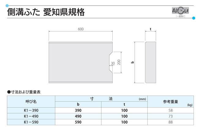 3-1 側溝ふた 愛知県規格